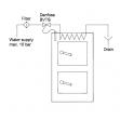 Termostatický ventil pro chladící smyčku Danfoss BVTS 1.3 m